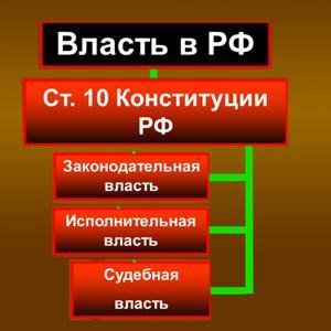 Органы власти Саратова
